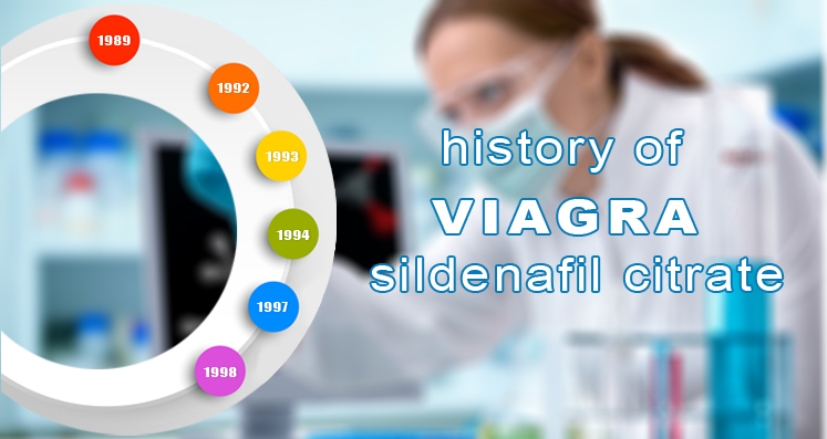 Viagra and angina e coding for adverse effect of viagra